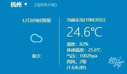 """今年的第2個和第3個高溫也要來了?天氣很""""梅雨"""" 杭州陣雨或雷雨頻繁光臨!(圖4)"""