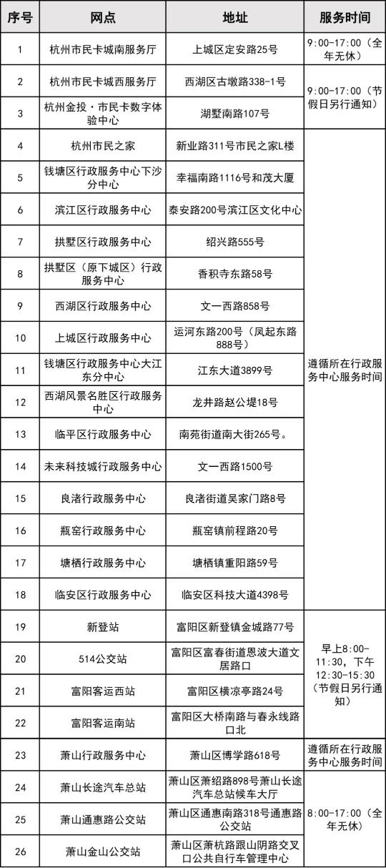 杭州市老版公交卡将全面停用 升级或换卡攻略请注意查收