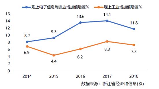 台州市2018年全年经济总量排名_世界经济总量排名