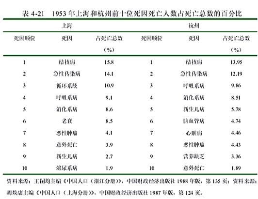 瘟疫,爱国卫生,新冠肺炎,杭州城市秘密,江南瘟疫